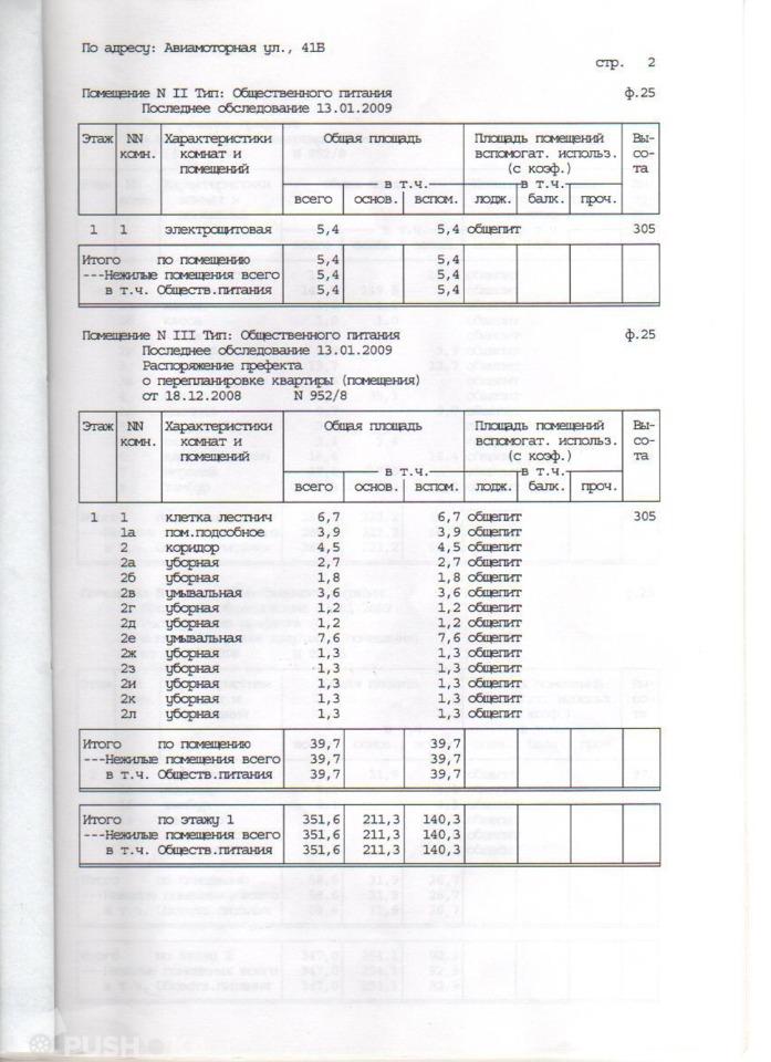 Сдаётся  торговая площадь 280.0 кв.м.  за 700 000 руб