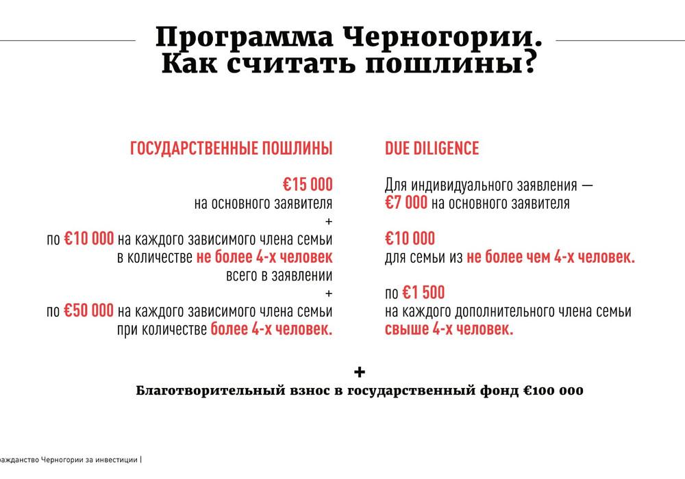 Продаётся     за 0 EUR