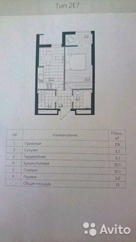 Продаётся 1-комнатная квартира в новостройке 33.0 кв.м. этаж 6/16 за 2 350 000 руб
