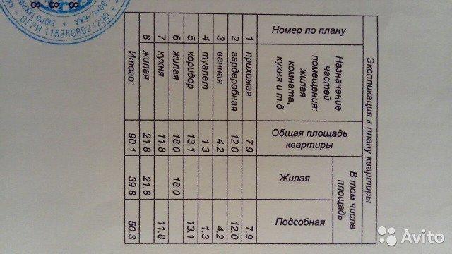 Продаётся 2-комнатная квартира в новостройке 90.0 кв.м. этаж 3/9 за 3 100 000 руб